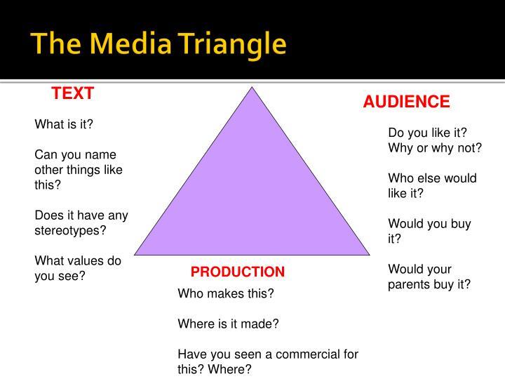 The media triangle