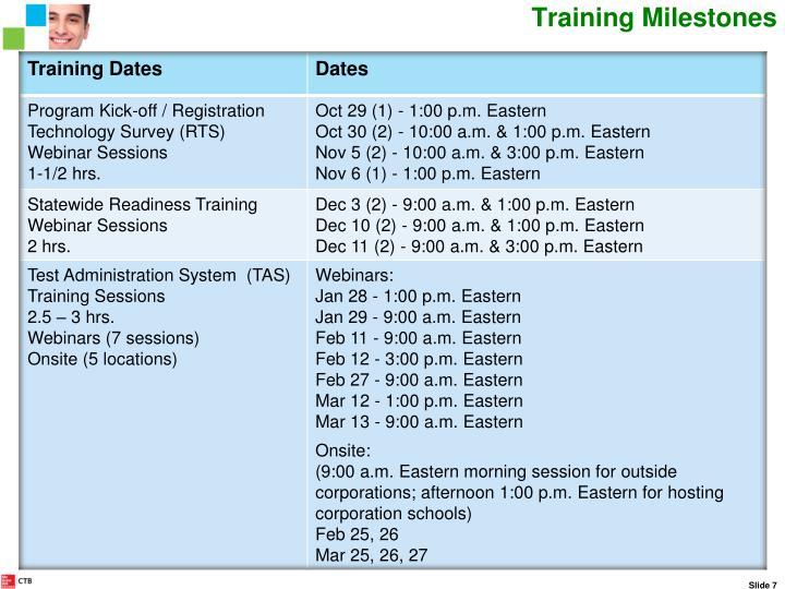 Training Milestones