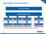 new models teststand 2012