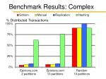 benchmark results complex
