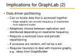 implications for graphlab 2