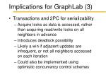 implications for graphlab 3