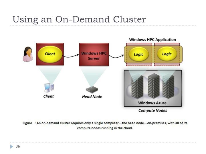 Using an On-Demand Cluster