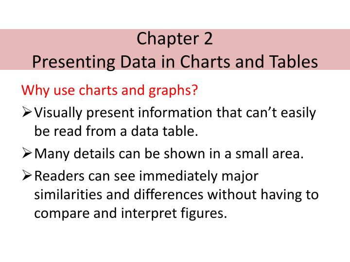 chapter 2 presenting data in charts and tables n.