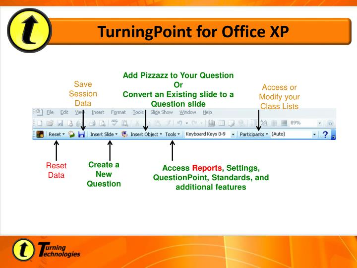 TurningPoint for Office XP