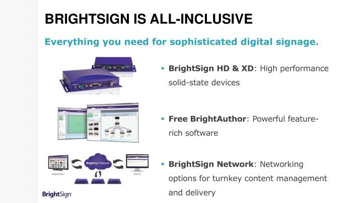 Brightsign is all inclusive