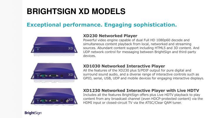 BrightSign XD Models