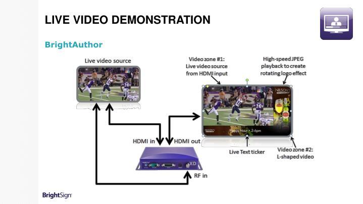 Live Video Demonstration