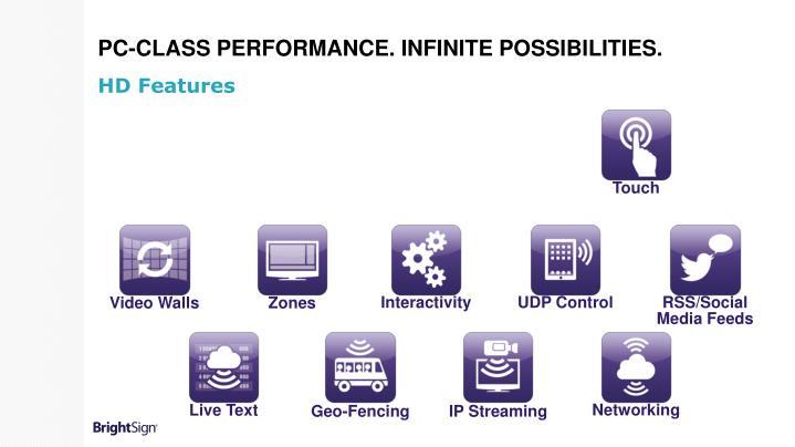 PC-Class Performance. Infinite Possibilities.