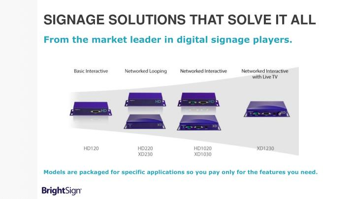 Signage Solutions That Solve It All