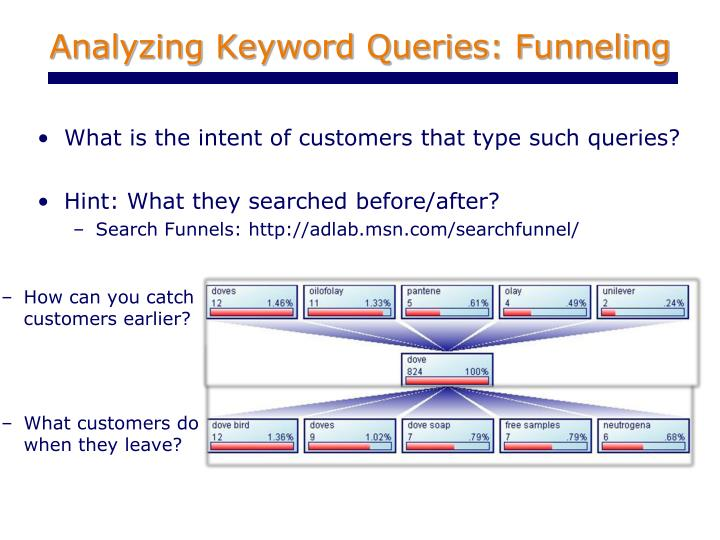 Analyzing Keyword Queries: Funneling