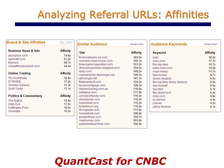 Analyzing Referral URLs: Affinities