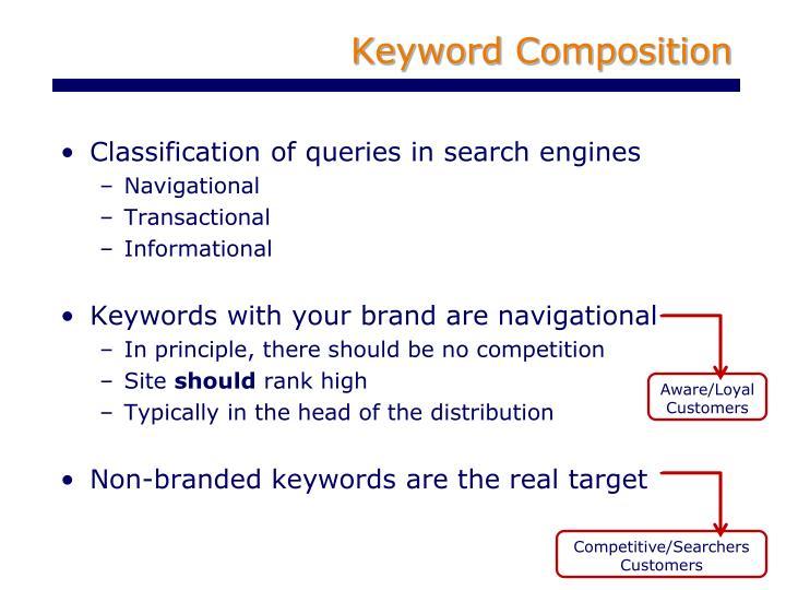 Keyword Composition