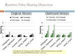 runtime false sharing detection