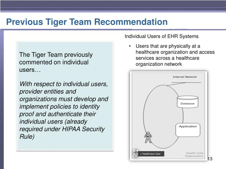 Previous Tiger Team Recommendation