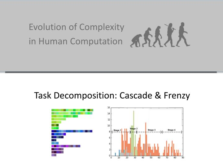Evolution of Complexity