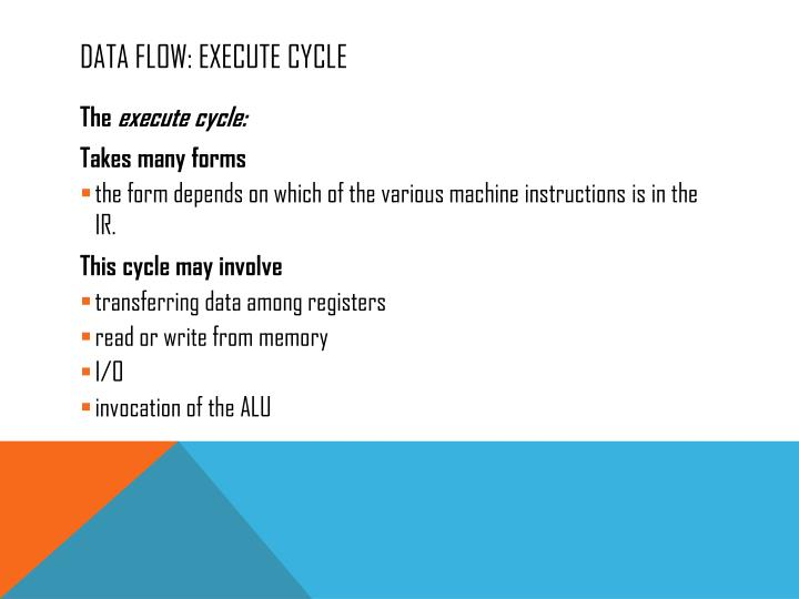 Data Flow: Execute Cycle
