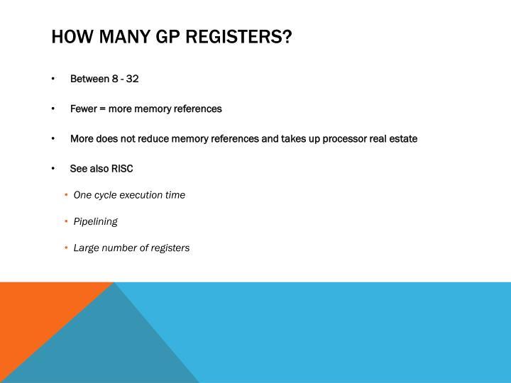 How Many GP