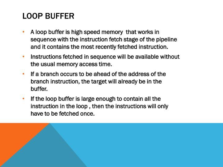 Loop buffer