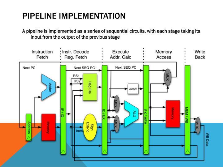 Pipeline Implementation