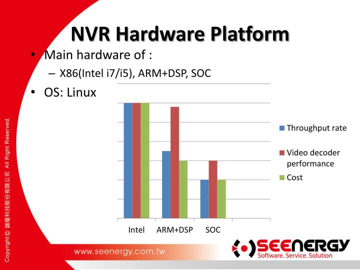 Seenergy svr-632s nvr User Manual Download