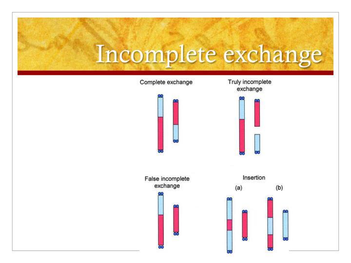 Incomplete exchange