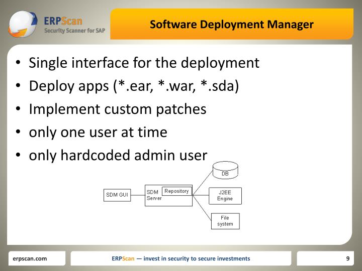Software Deployment Manager