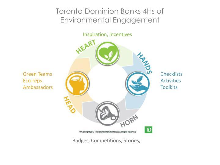 Toronto Dominion Banks 4Hs of