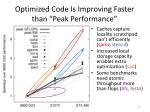 optimized code is improving faster than peak performance