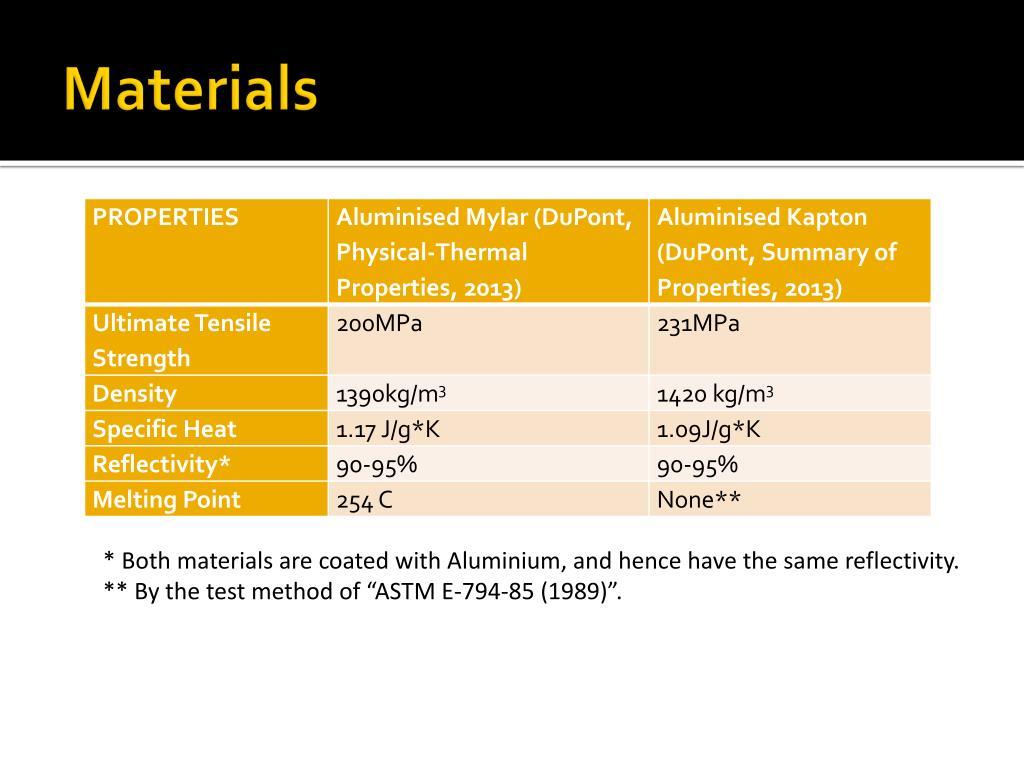 PPT - SailSat-1 PowerPoint Presentation - ID:1577286