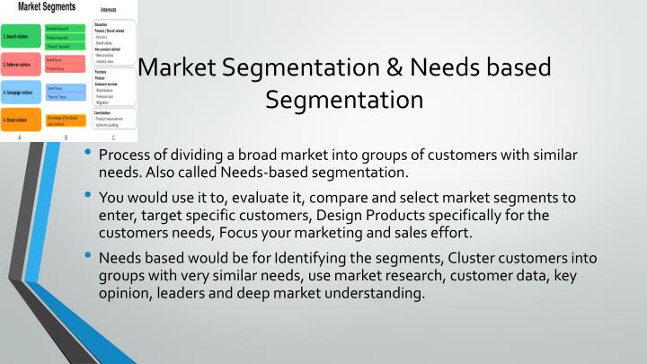 zappos market segmentation When expenses are greater than the potentially increased sales from segmentation c9-27 zappos segmentation strategy comprehension the zappos segmentation strategy is based on a 9-28 market segmentation comprehension a business firm goes to the trouble and expense of segmenting its markets when a and return on investment supplier geography.