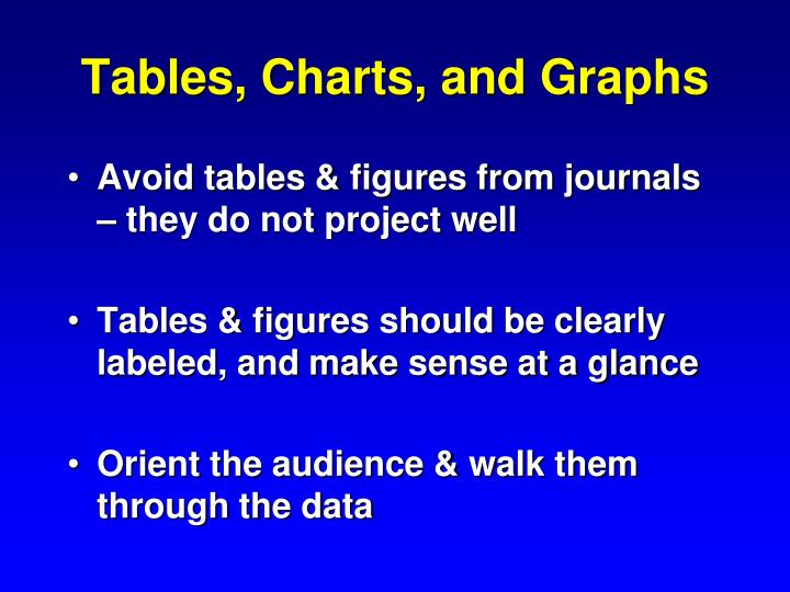 Tables, Charts, and