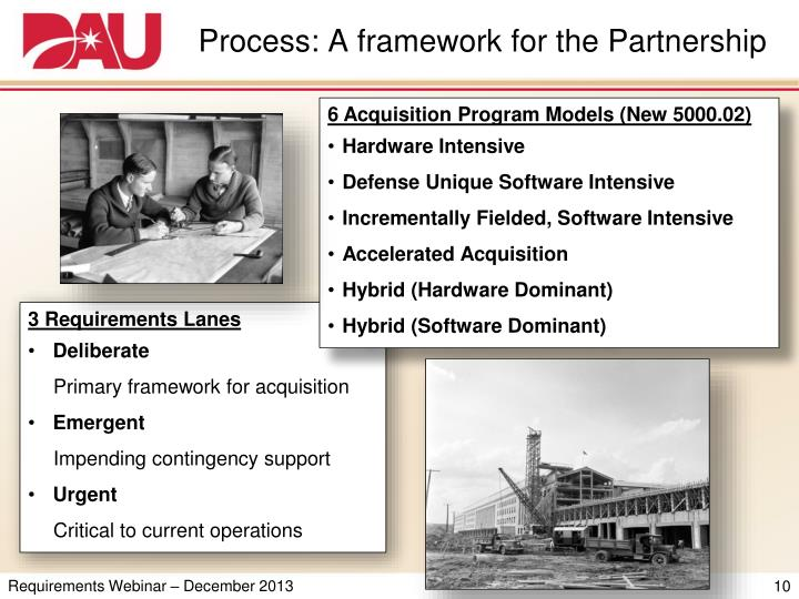 Process: A framework for the Partnership