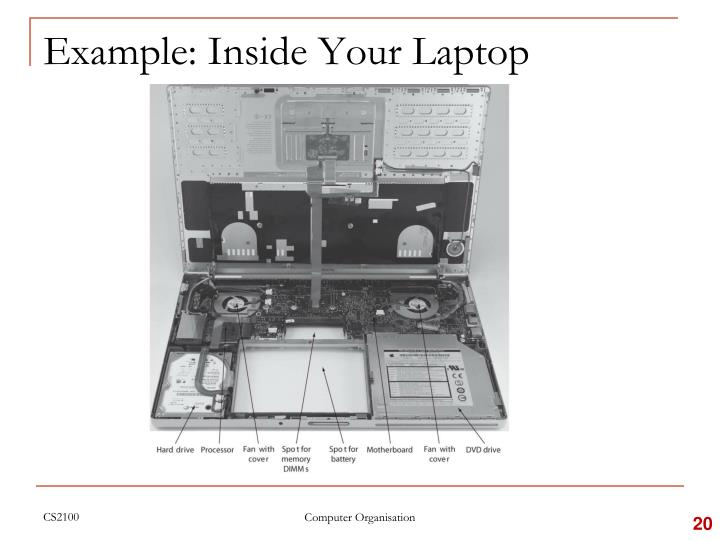 Example: Inside Your Laptop