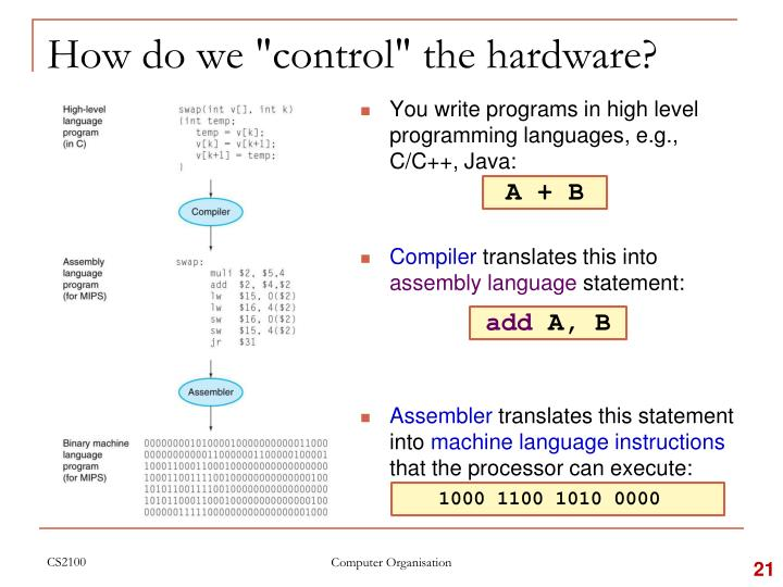 """How do we """"control"""" the hardware?"""