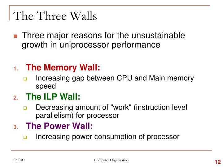 The Three Walls