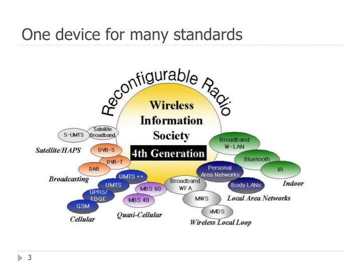 One device for many standards