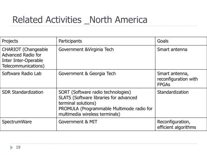 Related Activities