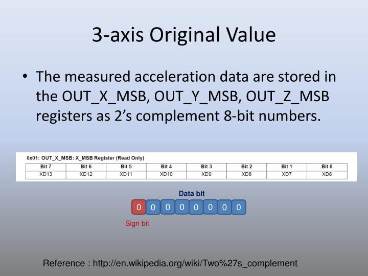 3-axis Original Value