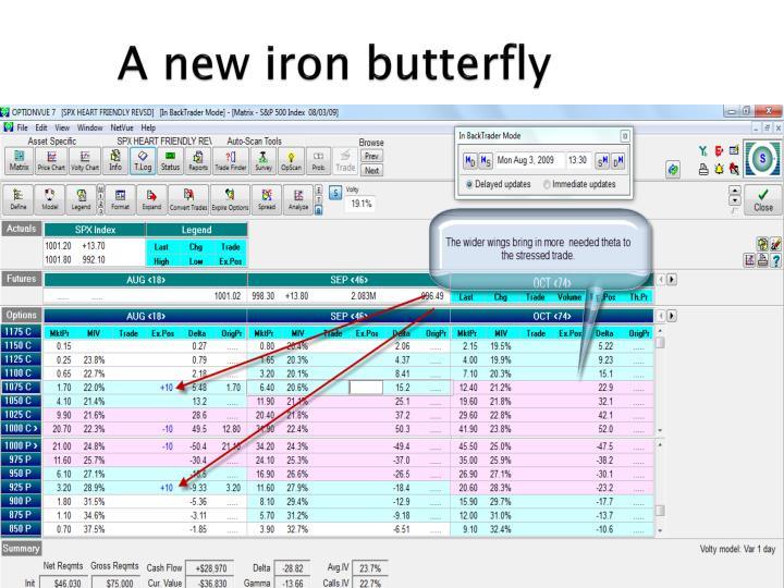 A new iron butterfly
