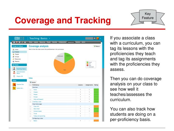 Coverage and Tracking