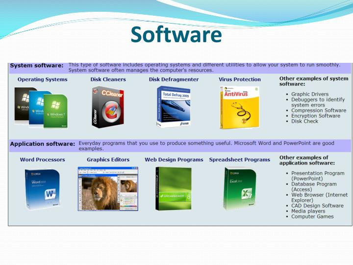 Software Systems And Application Software Ppt Video Online