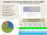 challenges to pv in low and middle income countries lmic