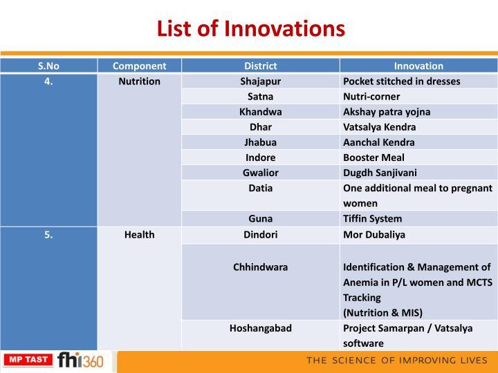 List of Innovations