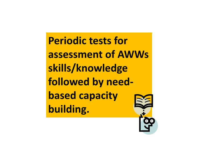 Periodic tests for assessment of AWWs skills/knowledge followed by need-based capacity building.
