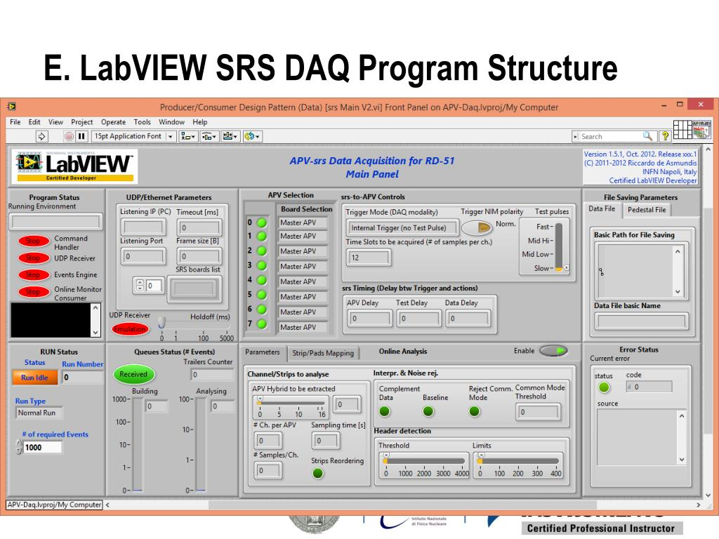 PPT - LabVIEW -Based SRS Data Acquisition System PowerPoint