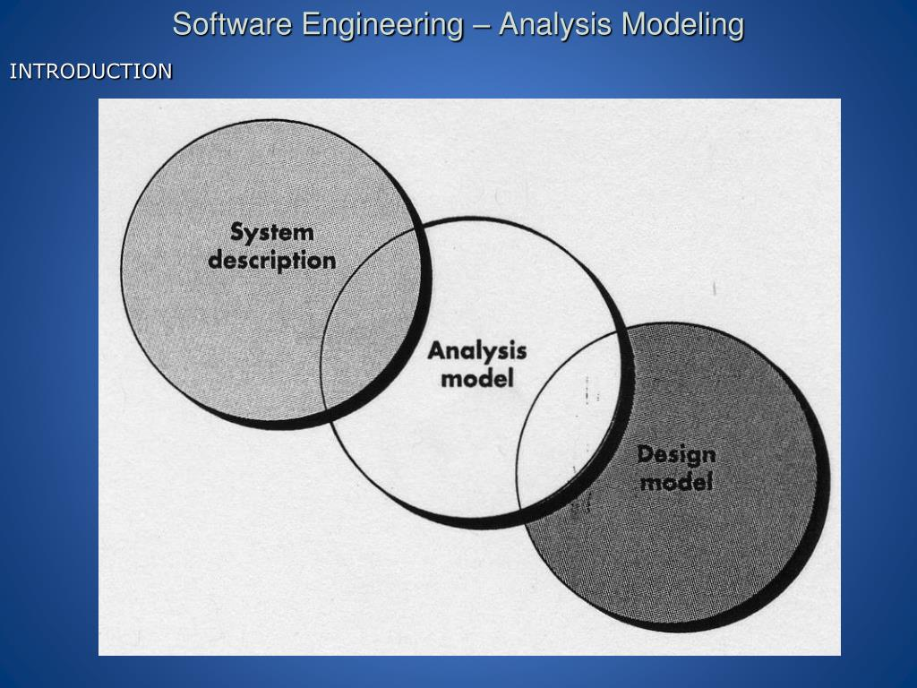 Ppt Software Engineering Analysis Modeling Powerpoint Presentation Id 1578484