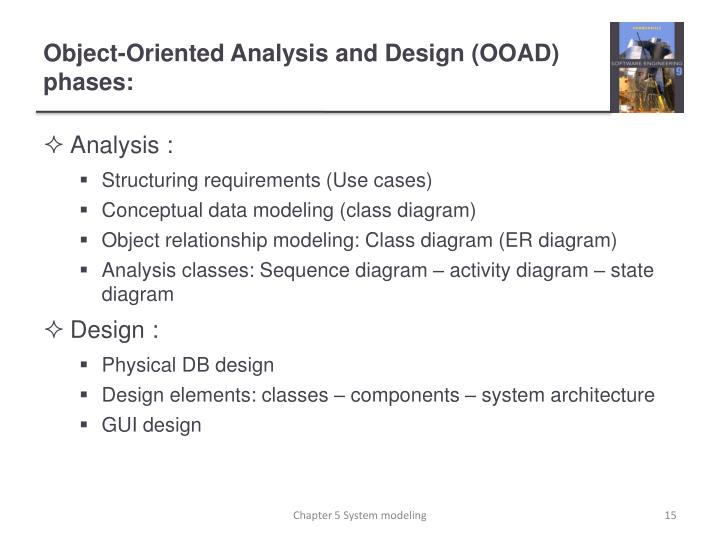 object relationship in ooad pic