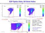 g2p optics data all sieve holes