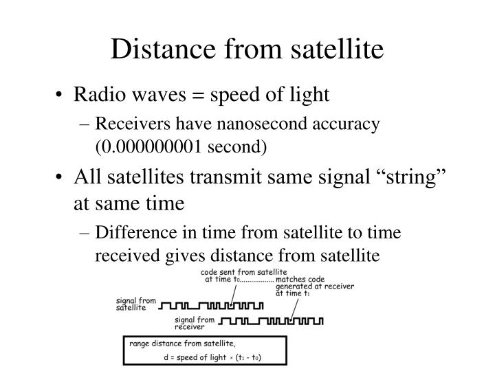 Distance from satellite